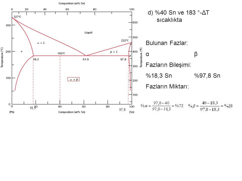 d) %40 Sn ve 183 °-ΔΤ sıcaklıkta 97,8 Bulunan Fazlar: αβαβ Fazların Bileşimi: %18,3 Sn%97,8 Sn Fazların Miktarı: 18,3