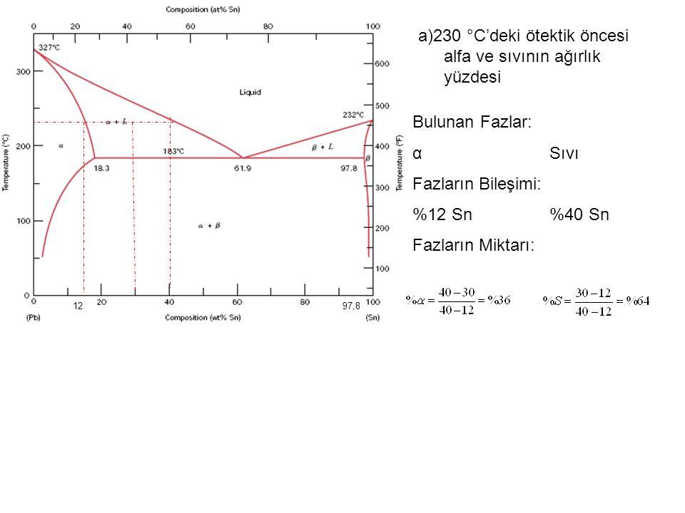 a)230 °C'deki ötektik öncesi alfa ve sıvının ağırlık yüzdesi Bulunan Fazlar: αSıvı Fazların Bileşimi: %12 Sn%40 Sn Fazların Miktarı: 97,812