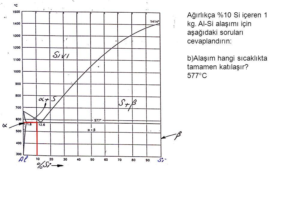 Ağırlıkça %10 Si içeren 1 kg. Al-Si alaşımı için aşağıdaki soruları cevaplandırın: b)Alaşım hangi sıcaklıkta tamamen katılaşır? 577°C