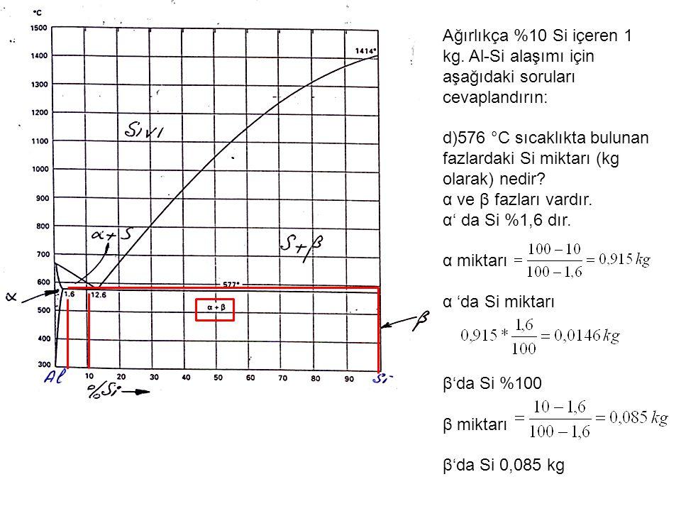 Ağırlıkça %10 Si içeren 1 kg. Al-Si alaşımı için aşağıdaki soruları cevaplandırın: d)576 °C sıcaklıkta bulunan fazlardaki Si miktarı (kg olarak) nedir