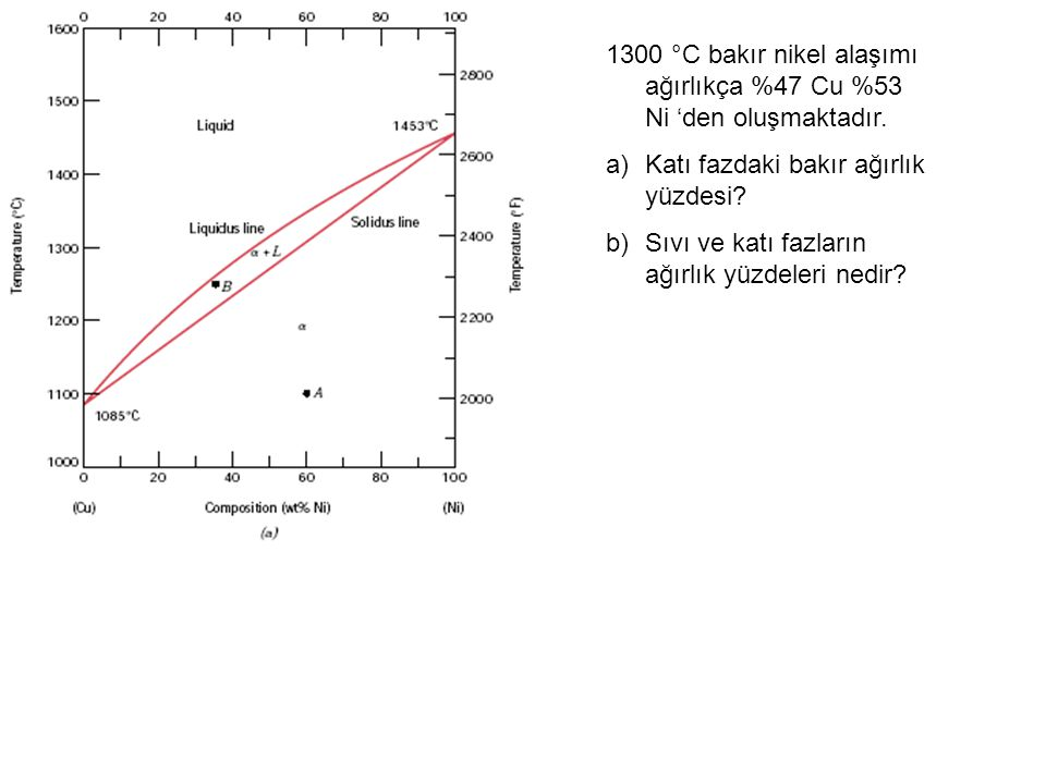 1300 °C bakır nikel alaşımı ağırlıkça %47 Cu %53 Ni 'den oluşmaktadır. a)Katı fazdaki bakır ağırlık yüzdesi? b)Sıvı ve katı fazların ağırlık yüzdeleri