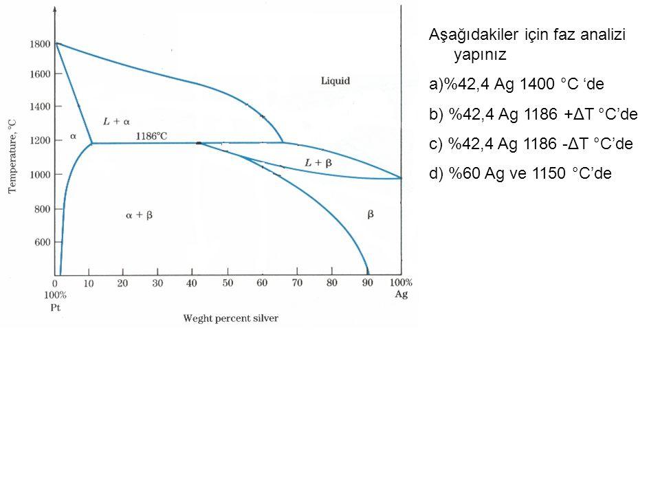 Aşağıdakiler için faz analizi yapınız a)%42,4 Αg 1400 °C 'de b) %42,4 Αg 1186 +ΔT °C'de c) %42,4 Ag 1186 -ΔT °C'de d) %60 Ag ve 1150 °C'de