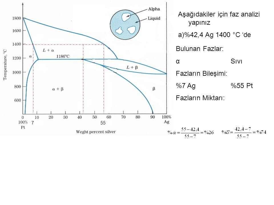 Aşağıdakiler için faz analizi yapınız a)%42,4 Ag 1400 °C 'de Bulunan Fazlar: αSıvı Fazların Bileşimi: %7 Ag%55 Pt Fazların Miktarı: 557