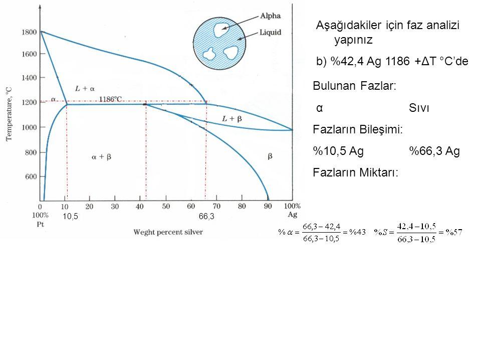 Aşağıdakiler için faz analizi yapınız b) %42,4 Ag 1186 +ΔT °C'de Bulunan Fazlar: αSıvı Fazların Bileşimi: %10,5 Ag%66,3 Ag Fazların Miktarı: 66,310,5