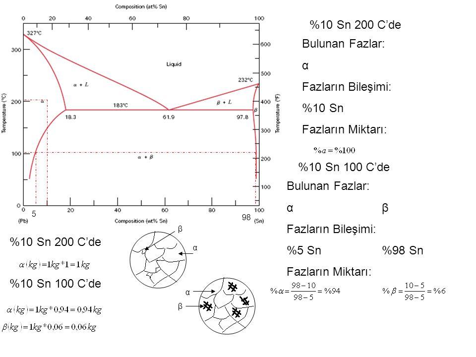 %10 Sn 200 C'de Bulunan Fazlar: α Fazların Bileşimi: %10 Sn Fazların Miktarı: %10 Sn 100 C'de Bulunan Fazlar: αβαβ Fazların Bileşimi: %5 Sn%98 Sn Fazların Miktarı: 5 98 %10 Sn 200 C'de %10 Sn 100 C'de α β α β