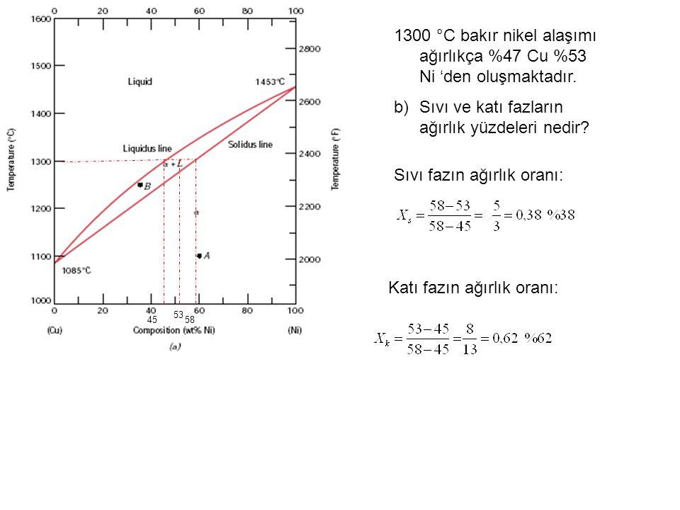 Sıvı fazın ağırlık oranı: 53 5845 Katı fazın ağırlık oranı: 1300 °C bakır nikel alaşımı ağırlıkça %47 Cu %53 Ni 'den oluşmaktadır. b)Sıvı ve katı fazl