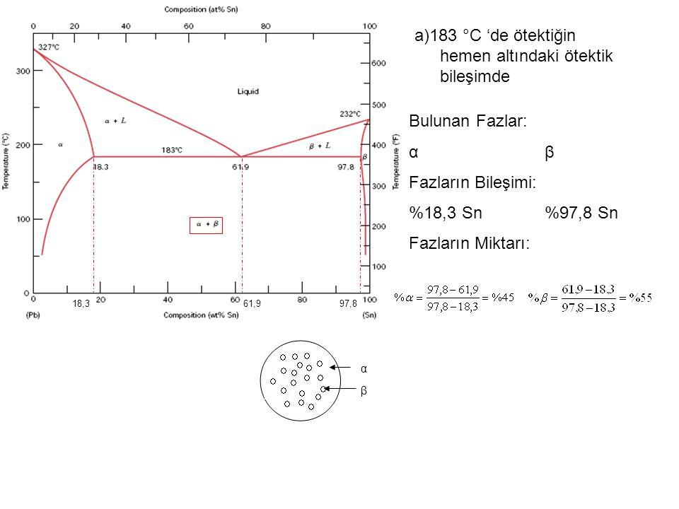 a)183 °C 'de ötektiğin hemen altındaki ötektik bileşimde 61,9 Bulunan Fazlar: αβαβ Fazların Bileşimi: %18,3 Sn%97,8 Sn Fazların Miktarı: 97,818,3 α β