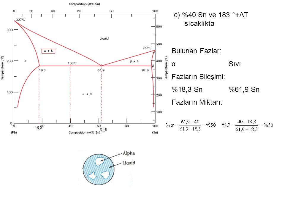 c) %40 Sn ve 183 °+ΔT sıcaklıkta 61,9 Bulunan Fazlar: αSıvı Fazların Bileşimi: %18,3 Sn%61,9 Sn Fazların Miktarı: 18,3
