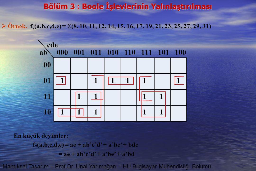 Bölüm 3 : Boole İşlevlerinin Yalınlaştırılması Mantıksal Tasarım – Prof.Dr. Ünal Yarımağan – HÜ Bilgisayar Mühendisliği Bölümü  Örnek. f 7 (a,b,c,d,e