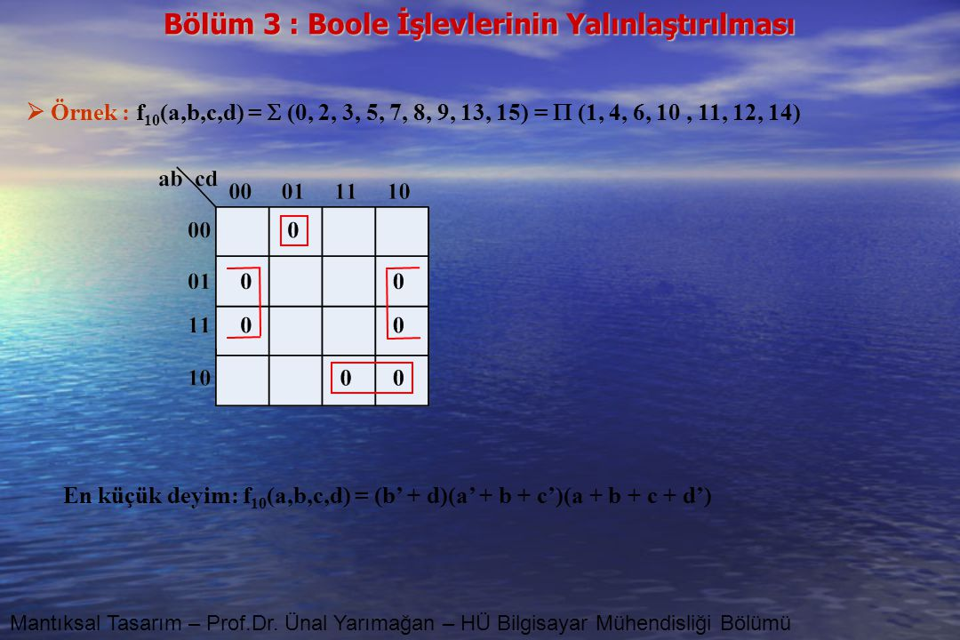 Bölüm 3 : Boole İşlevlerinin Yalınlaştırılması Mantıksal Tasarım – Prof.Dr. Ünal Yarımağan – HÜ Bilgisayar Mühendisliği Bölümü  Örnek : f 10 (a,b,c,d