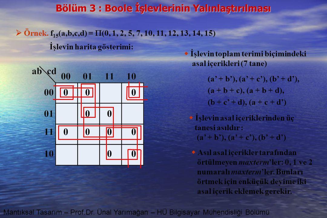 Bölüm 3 : Boole İşlevlerinin Yalınlaştırılması Mantıksal Tasarım – Prof.Dr. Ünal Yarımağan – HÜ Bilgisayar Mühendisliği Bölümü  Örnek. f 15 (a,b,c,d)