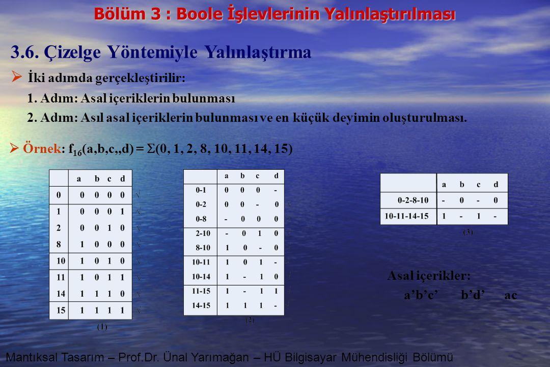 Bölüm 3 : Boole İşlevlerinin Yalınlaştırılması Mantıksal Tasarım – Prof.Dr. Ünal Yarımağan – HÜ Bilgisayar Mühendisliği Bölümü  İki adımda gerçekleşt