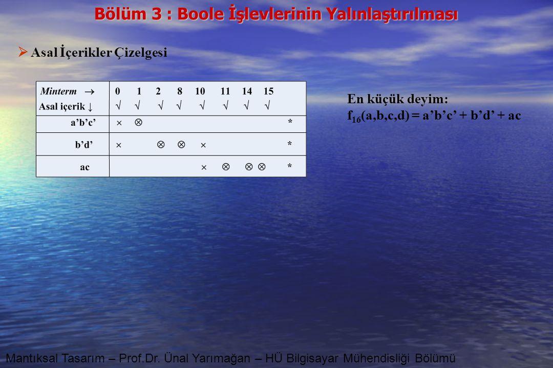 Bölüm 3 : Boole İşlevlerinin Yalınlaştırılması Mantıksal Tasarım – Prof.Dr. Ünal Yarımağan – HÜ Bilgisayar Mühendisliği Bölümü En küçük deyim: f 16 (a