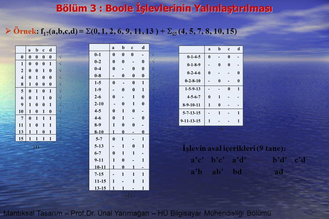Bölüm 3 : Boole İşlevlerinin Yalınlaştırılması Mantıksal Tasarım – Prof.Dr. Ünal Yarımağan – HÜ Bilgisayar Mühendisliği Bölümü  Örnek: f 17 (a,b,c,d)