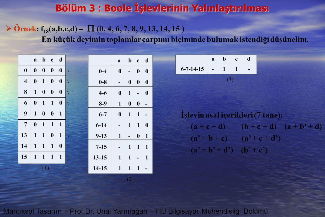 Bölüm 3 : Boole İşlevlerinin Yalınlaştırılması Mantıksal Tasarım – Prof.Dr. Ünal Yarımağan – HÜ Bilgisayar Mühendisliği Bölümü  Örnek: f 18 (a,b,c,d)