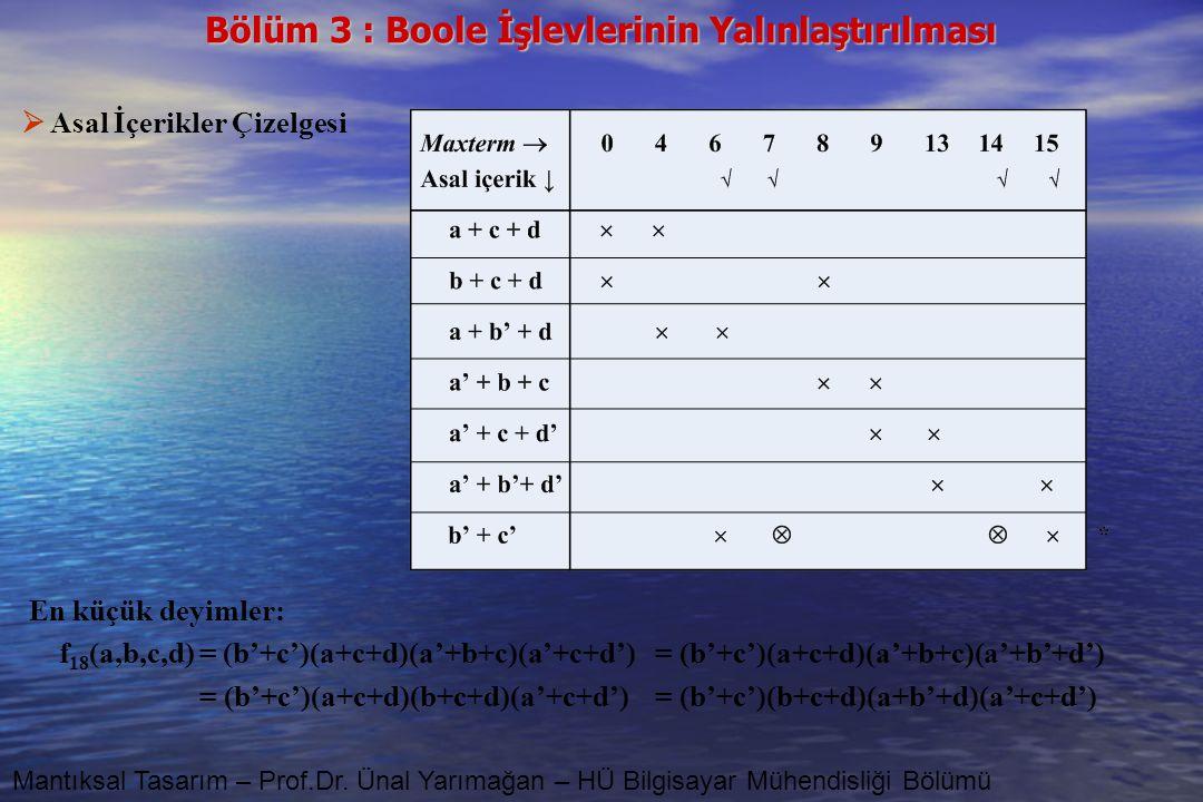 Bölüm 3 : Boole İşlevlerinin Yalınlaştırılması Mantıksal Tasarım – Prof.Dr. Ünal Yarımağan – HÜ Bilgisayar Mühendisliği Bölümü  Asal İçerikler Çizelg