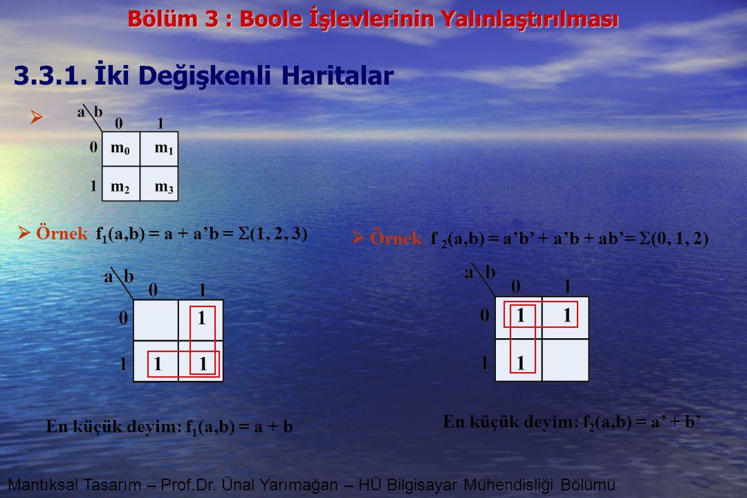 Bölüm 3 : Boole İşlevlerinin Yalınlaştırılması Mantıksal Tasarım – Prof.Dr. Ünal Yarımağan – HÜ Bilgisayar Mühendisliği Bölümü 3.3.1. İki Değişkenli H