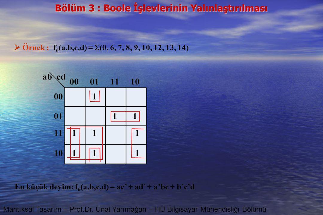 Bölüm 3 : Boole İşlevlerinin Yalınlaştırılması Mantıksal Tasarım – Prof.Dr. Ünal Yarımağan – HÜ Bilgisayar Mühendisliği Bölümü  Örnek : f 6 (a,b,c,d)