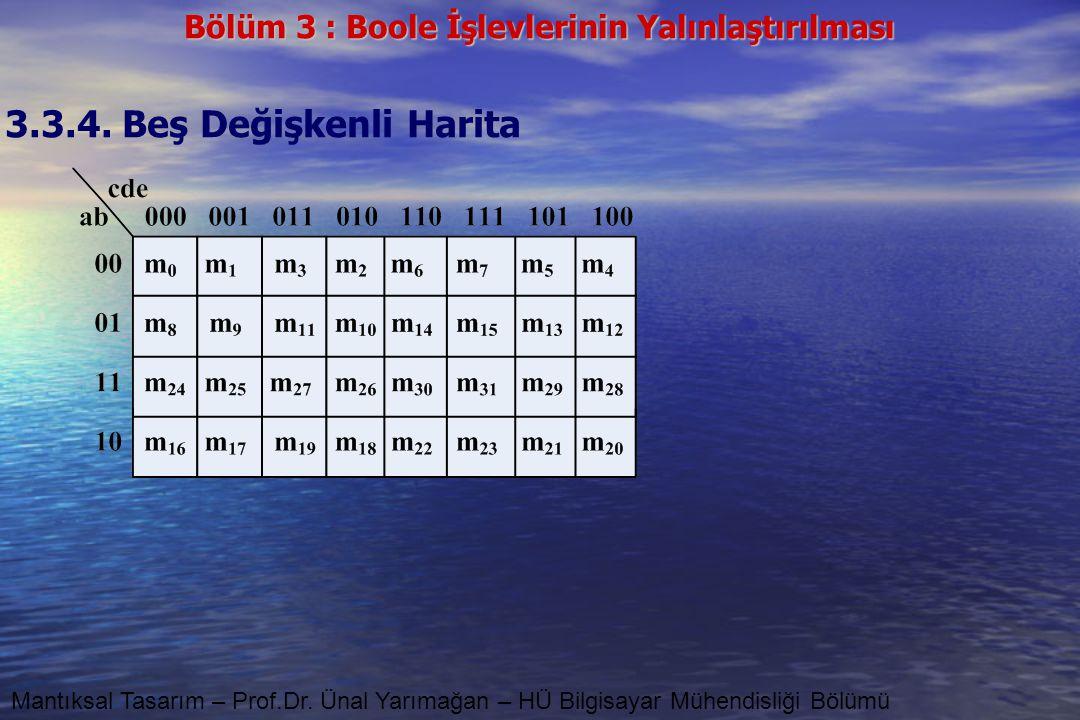 Bölüm 3 : Boole İşlevlerinin Yalınlaştırılması Mantıksal Tasarım – Prof.Dr. Ünal Yarımağan – HÜ Bilgisayar Mühendisliği Bölümü 3.3.4. Beş Değişkenli H