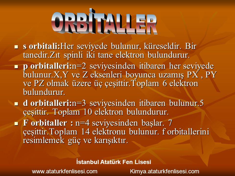 s orbitali:Her seviyede bulunur, küreseldir. Bir tanedir.Zıt spinli iki tane elektron bulundurur. s orbitali:Her seviyede bulunur, küreseldir. Bir tan