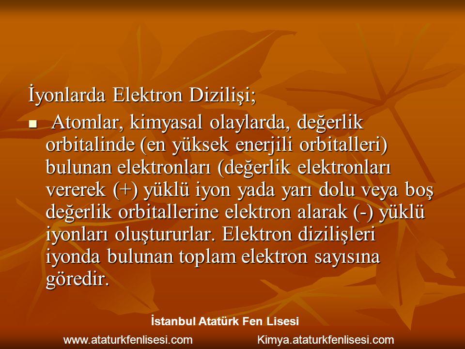 İyonlarda Elektron Dizilişi; Atomlar, kimyasal olaylarda, değerlik orbitalinde (en yüksek enerjili orbitalleri) bulunan elektronları (değerlik elektro