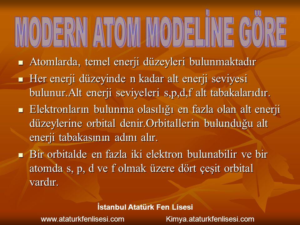 Atomlarda, temel enerji düzeyleri bulunmaktadır Atomlarda, temel enerji düzeyleri bulunmaktadır Her enerji düzeyinde n kadar alt enerji seviyesi bulun