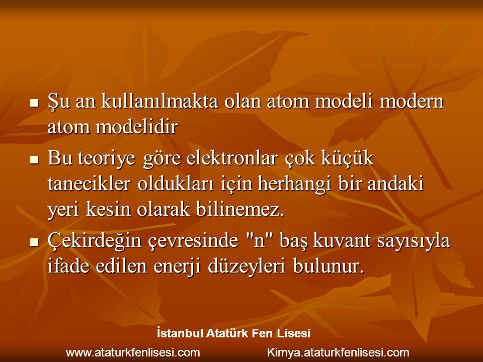 Şu an kullanılmakta olan atom modeli modern atom modelidir Şu an kullanılmakta olan atom modeli modern atom modelidir Bu teoriye göre elektronlar çok