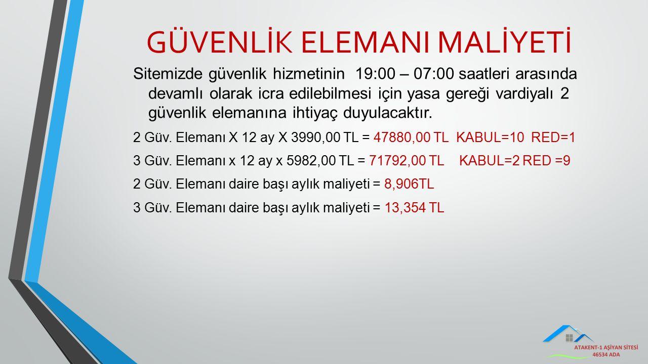 GÜVENLİK ELEMANI MALİYETİ Sitemizde güvenlik hizmetinin 19:00 – 07:00 saatleri arasında devamlı olarak icra edilebilmesi için yasa gereği vardiyalı 2