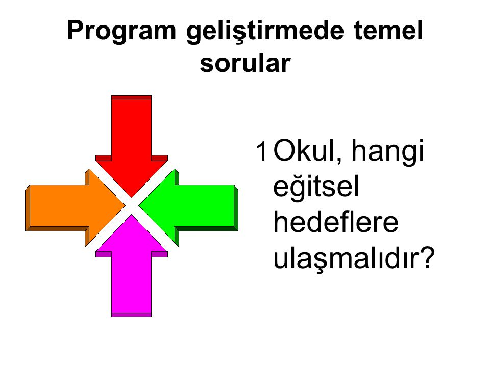 Program geliştirmede temel sorular 1 Okul, hangi eğitsel hedeflere ulaşmalıdır?