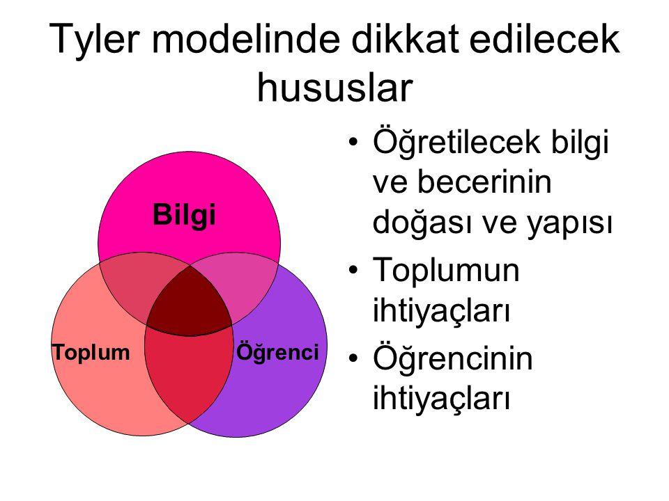Tyler modelinde dikkat edilecek hususlar Öğretilecek bilgi ve becerinin doğası ve yapısı Toplumun ihtiyaçları Öğrencinin ihtiyaçları Bilgi ToplumÖğren
