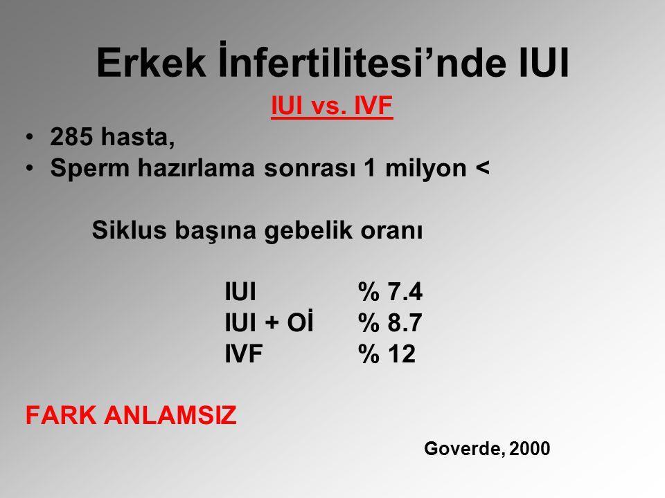 IUI vs. IVF 285 hasta, Sperm hazırlama sonrası 1 milyon < Siklus başına gebelik oranı IUI % 7.4 IUI + Oİ % 8.7 IVF % 12 FARK ANLAMSIZ Goverde, 2000