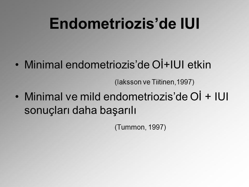 Endometriozis'de IUI Minimal endometriozis'de Oİ+IUI etkin (Iaksson ve Tiitinen,1997) Minimal ve mild endometriozis'de Oİ + IUI sonuçları daha başarıl
