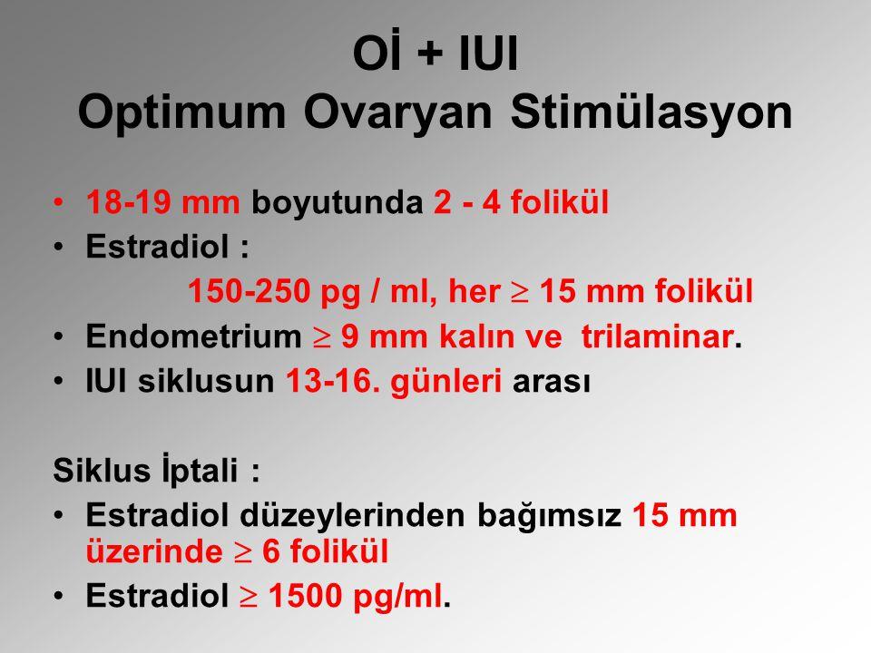Oİ + IUI Optimum Ovaryan Stimülasyon 18-19 mm boyutunda 2 - 4 folikül Estradiol : 150-250 pg / ml, her  15 mm folikül Endometrium  9 mm kalın ve tri