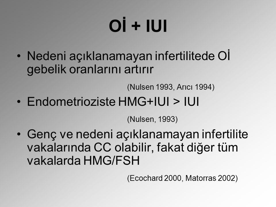 Oİ + IUI Nedeni açıklanamayan infertilitede Oİ gebelik oranlarını artırır (Nulsen 1993, Arıcı 1994) Endometrioziste HMG+IUI > IUI (Nulsen, 1993) Genç