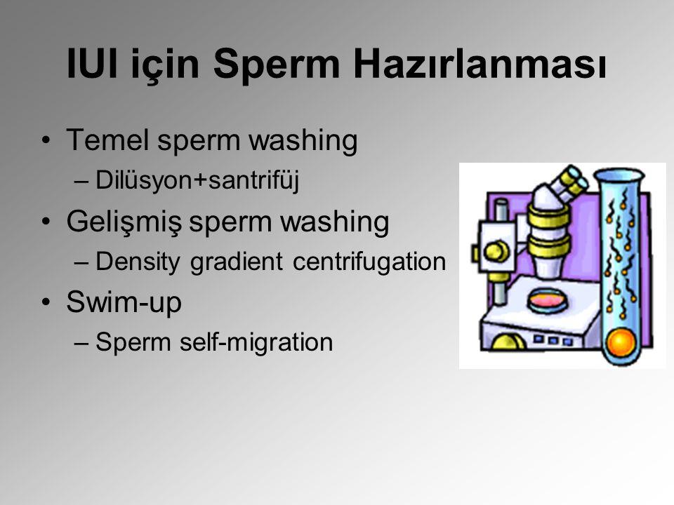 IUI için Sperm Hazırlanması Temel sperm washing –Dilüsyon+santrifüj Gelişmiş sperm washing –Density gradient centrifugation Swim-up –Sperm self-migrat