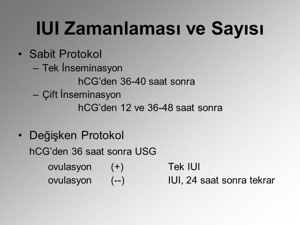 IUI Zamanlaması ve Sayısı Sabit Protokol –Tek İnseminasyon hCG'den 36-40 saat sonra –Çift İnseminasyon hCG'den 12 ve 36-48 saat sonra Değişken Protoko