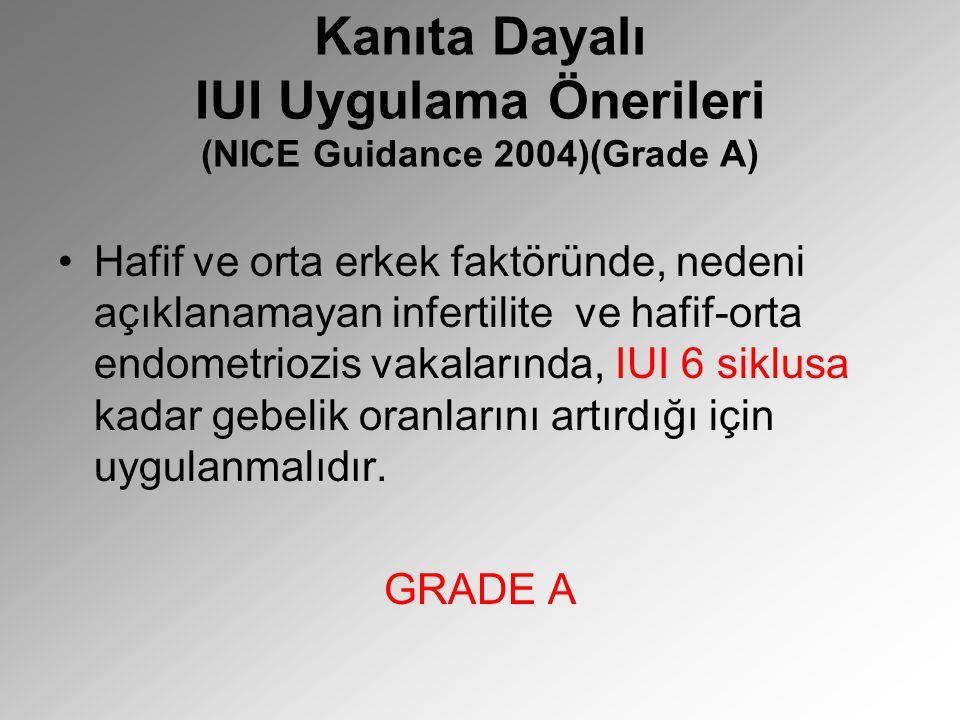 Kanıta Dayalı IUI Uygulama Önerileri (NICE Guidance 2004)(Grade A) Hafif ve orta erkek faktöründe, nedeni açıklanamayan infertilite ve hafif-orta endo
