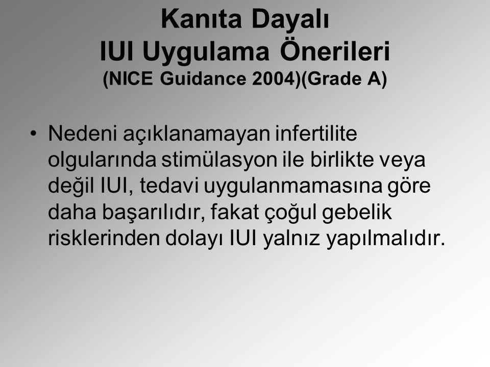 Kanıta Dayalı IUI Uygulama Önerileri (NICE Guidance 2004)(Grade A) Nedeni açıklanamayan infertilite olgularında stimülasyon ile birlikte veya değil IU