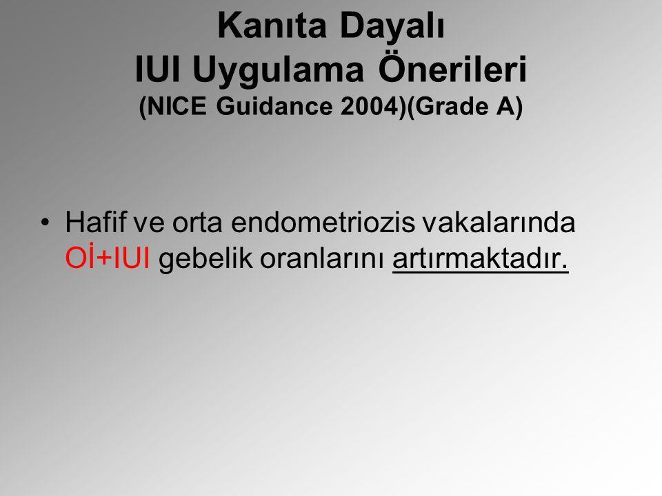 Kanıta Dayalı IUI Uygulama Önerileri (NICE Guidance 2004)(Grade A) Hafif ve orta endometriozis vakalarında Oİ+IUI gebelik oranlarını artırmaktadır.