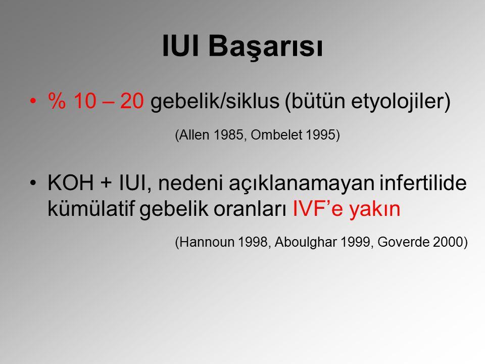 Nedeni Açıklanamayan İnfertilite' de IUI Ovulasyon indüksiyonu + IUI etkin bir tedavi yöntemi (OR: 1.8) (Deaton 1990, Martinez 1991,Karlstrom 1993, Gregoriou 1995, Melis 1995) Ovulasyon indüksiyonu + Koit etkinliği sınırlı (Chung 1995) 3 kat, Oİ + IUI > Oİ + Koit (OR: 2.7) (22 RCT, 5214 siklus, Hughes 1997)(cochrane 2006) Oİ+IUI > IUI+Natürel siklus (Verhulst 2006, Rumste 2008)(cochrane 2006)