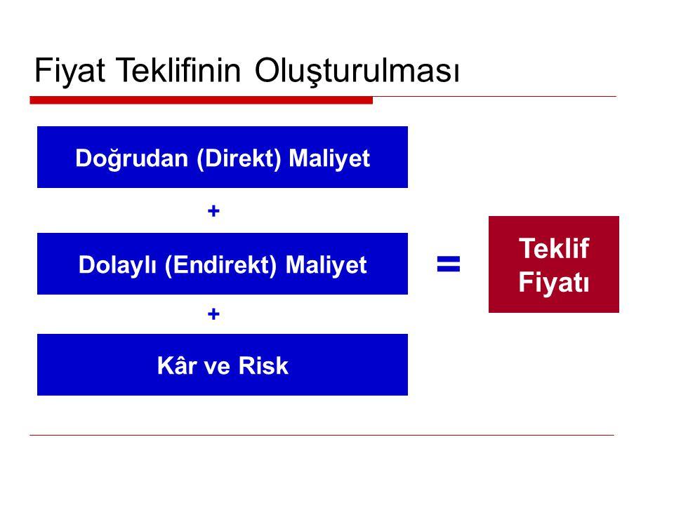 Fiyat Teklifinin Oluşturulması Doğrudan (Direkt) Maliyet Dolaylı (Endirekt) Maliyet Kâr ve Risk + + Teklif Fiyatı =