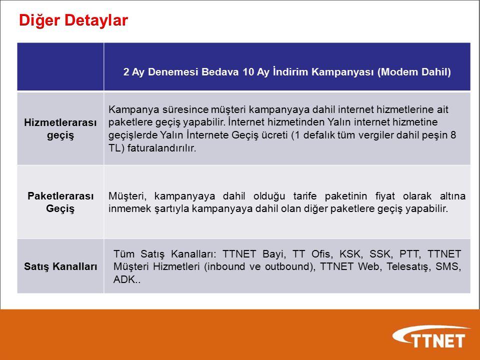 Abonelik Türü Tarife Paketleri Bağlantı Hızı Aylık Kullanım Kota Kampanya Tarifesi (Deneme Dönemi) Kampanya Tarifesi (İndirimli Dönem) Kampanyasız Tarife (İndirimsiz Dönem) Bireysel ADSL / TTNET Yalın İnternet NET6 8 Mbps ye kadar 6 GB 0 TL x 2 ay 22 TL x 10 ay 32 TL x 12 ay NETDİSK Hediyeli NETLİMİTSİZ 8 Mbps ye kadar LİMİTSİZ 0 TL x 2 ay 39,90 TL x 10 ay 59 TL x 12 ay NETLİMİTSİZ PLUS 8 Mbps ye kadar LİMİTSİZ 0 TL x 2 ay 78 TL x 10 ay 89 TL x 12 ay 8LİMİTSİZ 8 MbpsLİMİTSİZ 0 TL x 2 ay 97,90 TL x 10 ay 109 TL x 12 ay ADSL2+ / TTNET Yalın İnternet ULTRANET5 16 Mbps ye kadar 5 GB 0 TL x 2 ay 22,90 TL x 10 ay 33 TL x 12 ay NETDİSK Hediyeli ULTRANET LİMİTSİZ 16 Mbps ye kadar LİMİTSİZ 0 TL x 2 ay 42,90 TL x 10 ay 64 TL x 12 ay 24 ay *Kampanyaya dahil TTNET Yalın İnternet paketlerinden yararlanmak isteyen abonelerden deneme süresi de dahil Yalın İnternet aylık erişim ücreti 15 TL alınır.