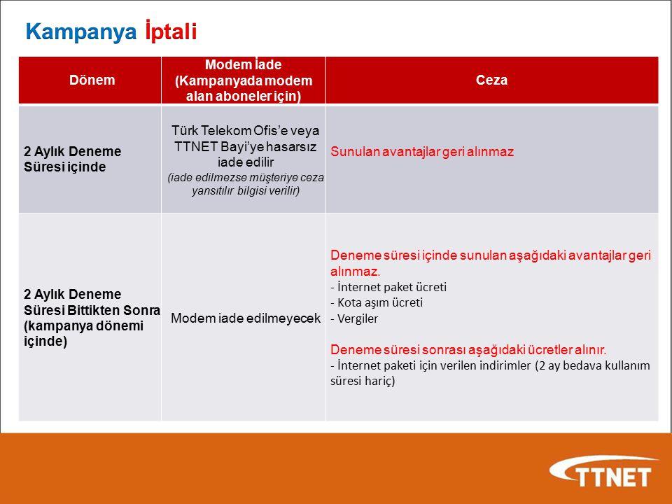 Dönem Modem İade (Kampanyada modem alan aboneler için) Ceza 2 Aylık Deneme Süresi içinde Türk Telekom Ofis'e veya TTNET Bayi'ye hasarsız iade edilir (iade edilmezse müşteriye ceza yansıtılır bilgisi verilir) Sunulan avantajlar geri alınmaz 2 Aylık Deneme Süresi Bittikten Sonra (kampanya dönemi içinde) Modem iade edilmeyecek Deneme süresi içinde sunulan aşağıdaki avantajlar geri alınmaz.