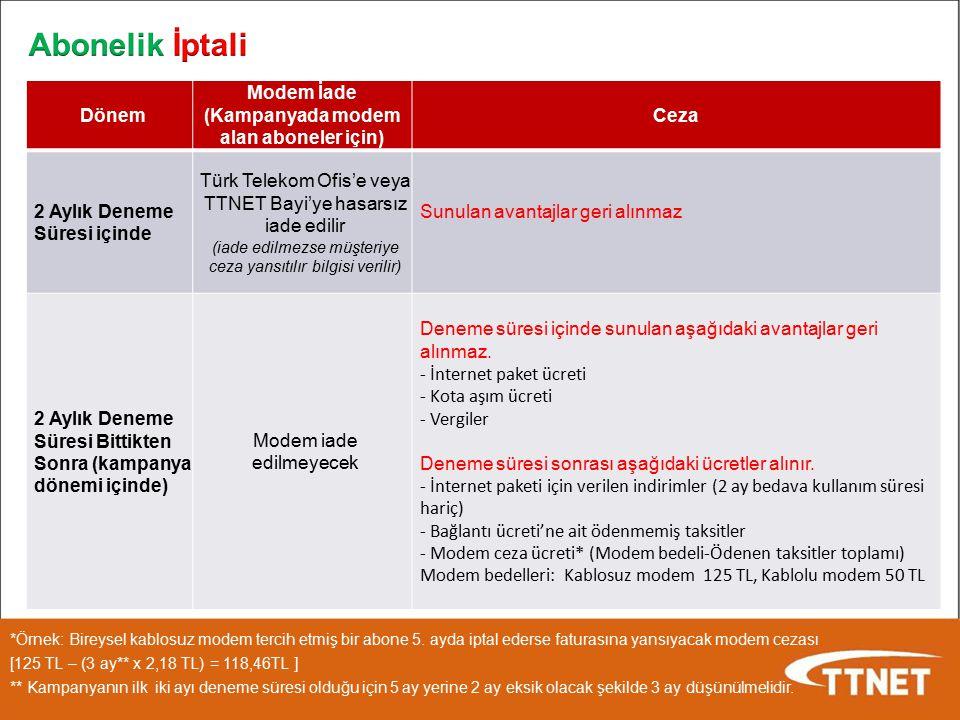 Dönem Modem İade (Kampanyada modem alan aboneler için) Ceza 2 Aylık Deneme Süresi içinde Türk Telekom Ofis'e veya TTNET Bayi'ye hasarsız iade edilir (