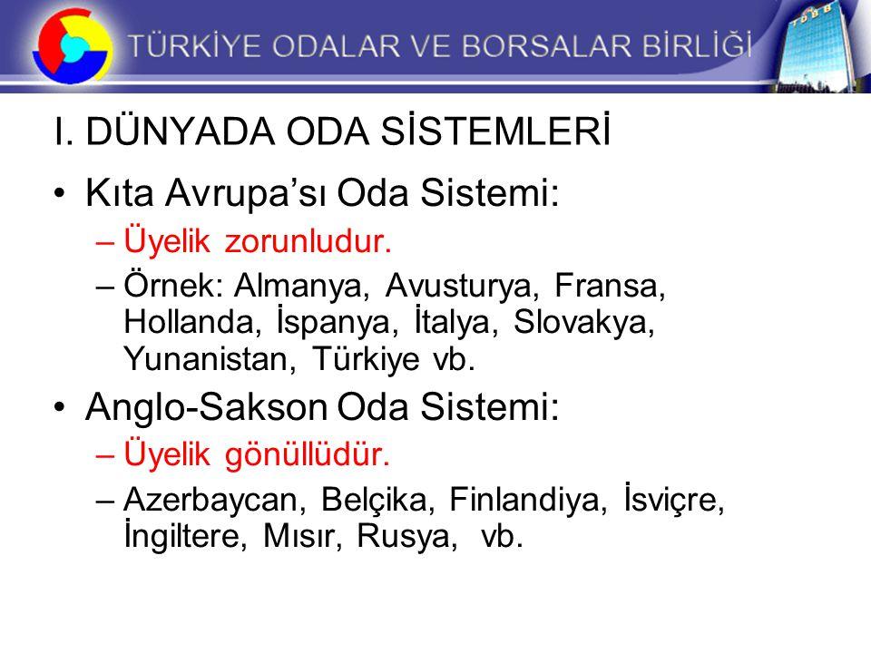 ŞİRKETLER DÜZEYİNDE KAPASİTE GELİŞTİRME- TOBB-TAIEX ORTAK SEMİNERLERİ 2006 ve 2007: –AB Kara Ulaştırma Politikası ve Altyapısı –Deniz Ulaştırması –AB Teknik Mevzuatı ve Türkiye'deki Uygulama
