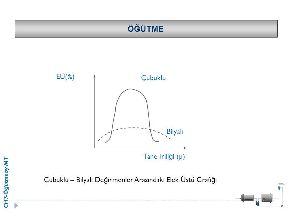 CHT-Ö ğ ütme by MT ÖĞÜTME EÜ(%) Tane İ rili ğ i (µ) Bilyalı Çubuklu Çubuklu – Bilyalı De ğ irmenler Arasındaki Elek Üstü Grafi ğ i