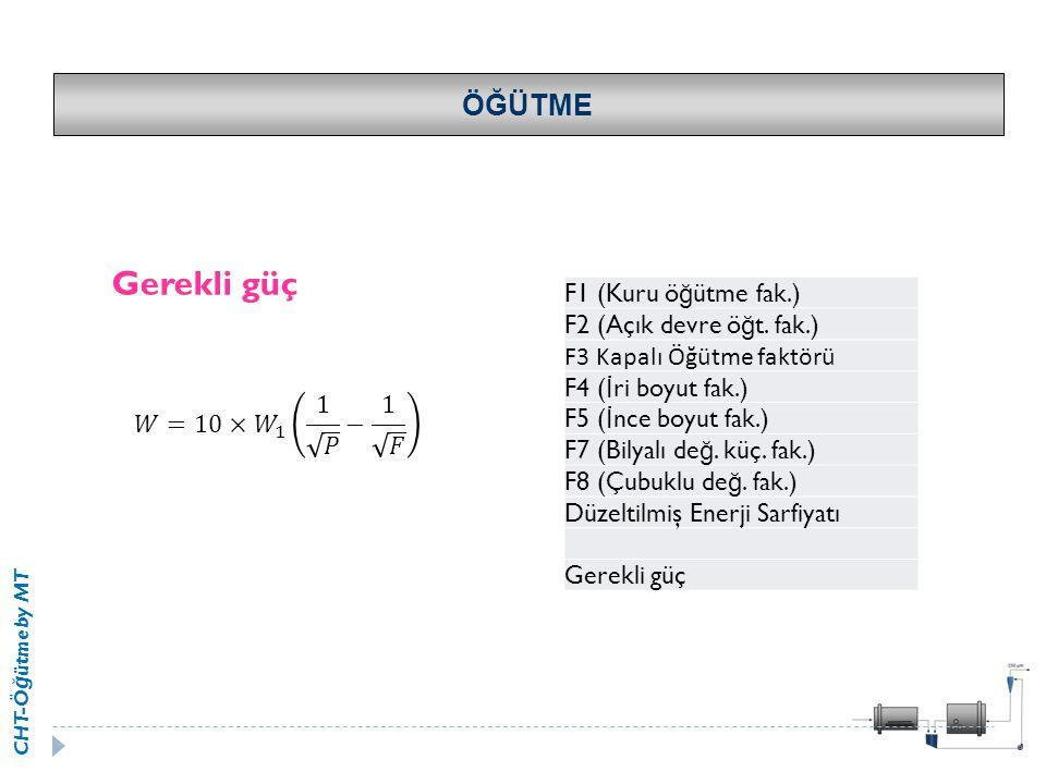 CHT-Ö ğ ütme by MT ÖĞÜTME F1 (Kuru ö ğ ütme fak.) F2 (Açık devre ö ğ t. fak.) F3 Kapalı Öğütme faktörü F4 ( İ ri boyut fak.) F5 ( İ nce boyut fak.) F7