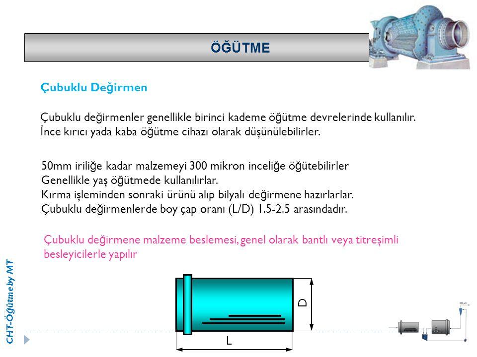 CHT-Ö ğ ütme by MT ÖĞÜTME Max.Çubuk Uzunlu ğ u: 6,8 m.- 8 m(5X8m) Max.