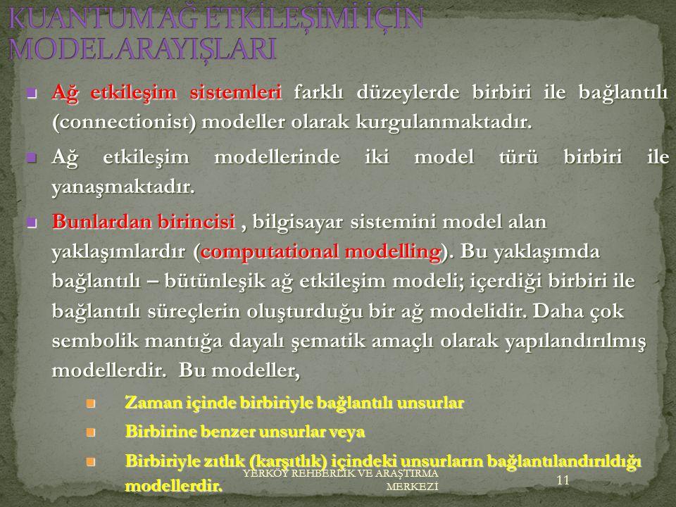 11 Ağ etkileşim sistemleri farklı düzeylerde birbiri ile bağlantılı (connectionist) modeller olarak kurgulanmaktadır. Ağ etkileşim sistemleri farklı d