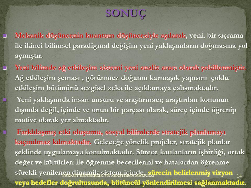 YERKÖY REHBERL İ K VE ARA Ş TIRMA MERKEZ İ SUNDU…. http://yerkoyram.meb.k12.tr/